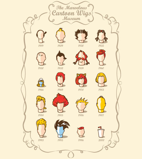 Cartoon Wigs Museum