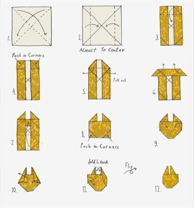Origami Millenium Falcon